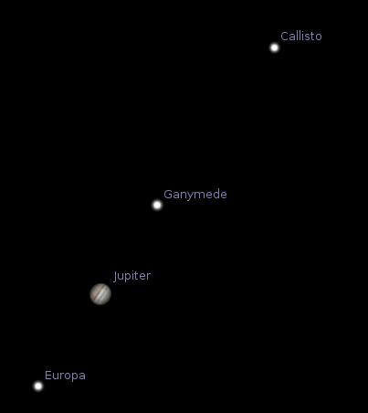 Jupiter 9pm April 7