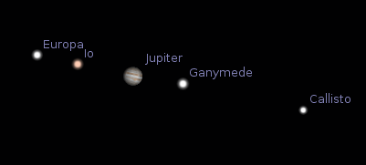 Jupiter and its moons as they were positioned on the evening of June 10.  Image is a screenshot...