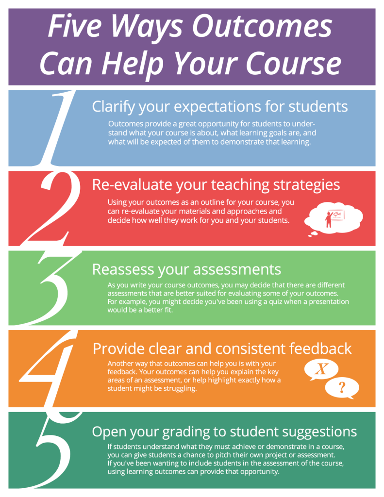 5 Ways Outcomes Can Benefit Your Course